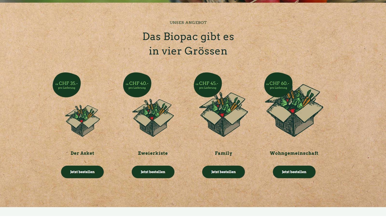 biopac.ch